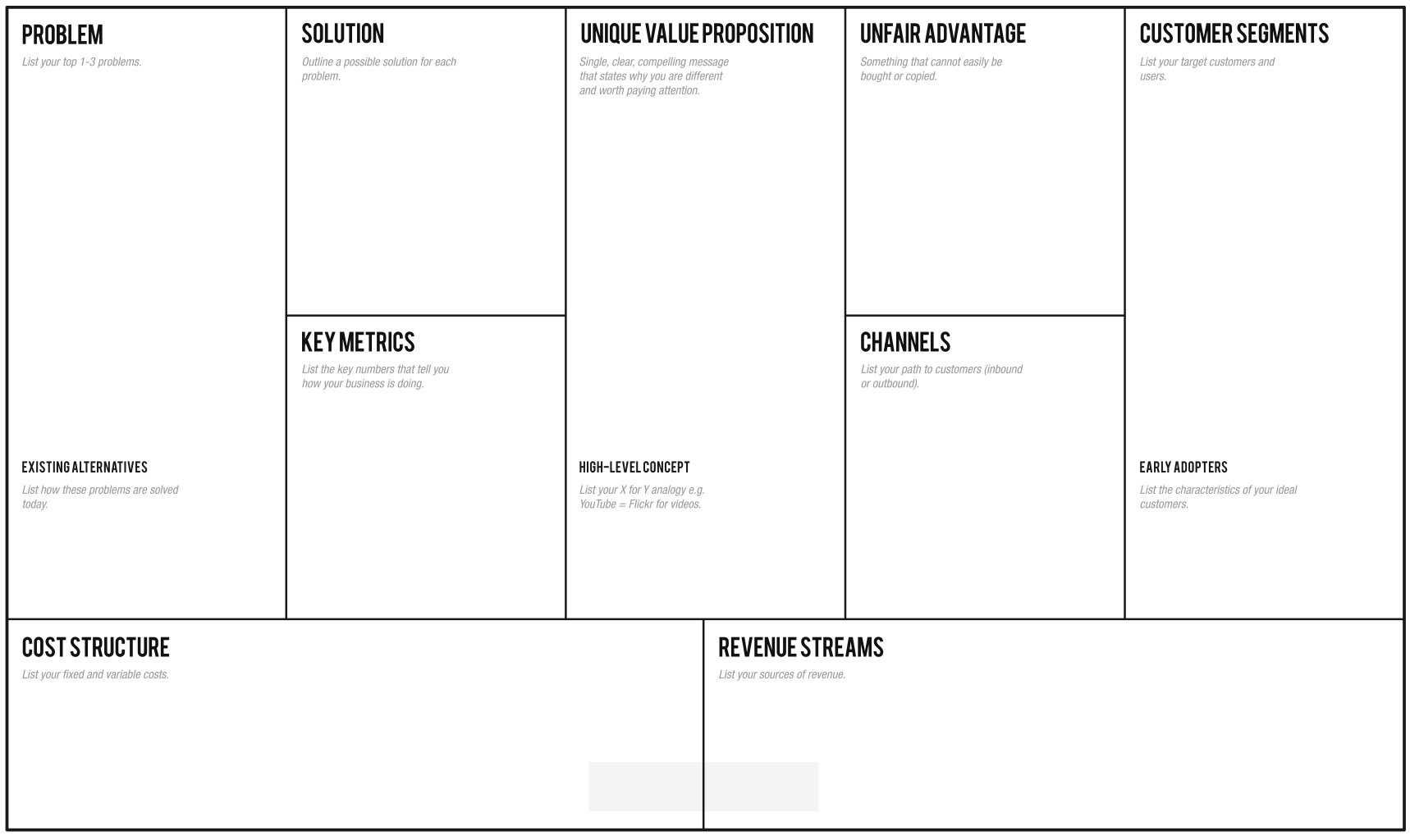 Online Lean Canvas tool for your Business Model